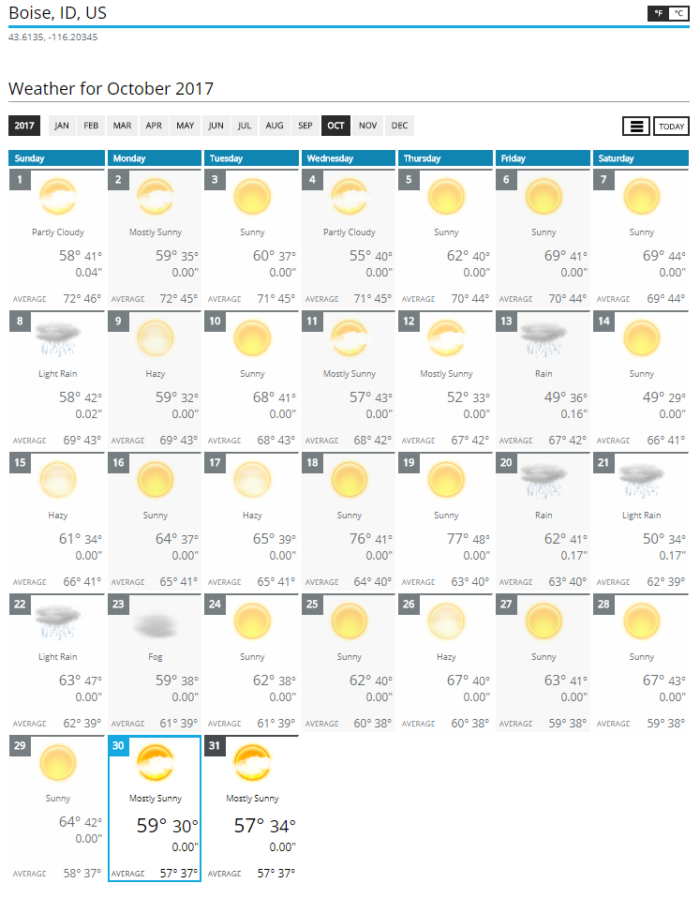 calendar weatherblox layouts