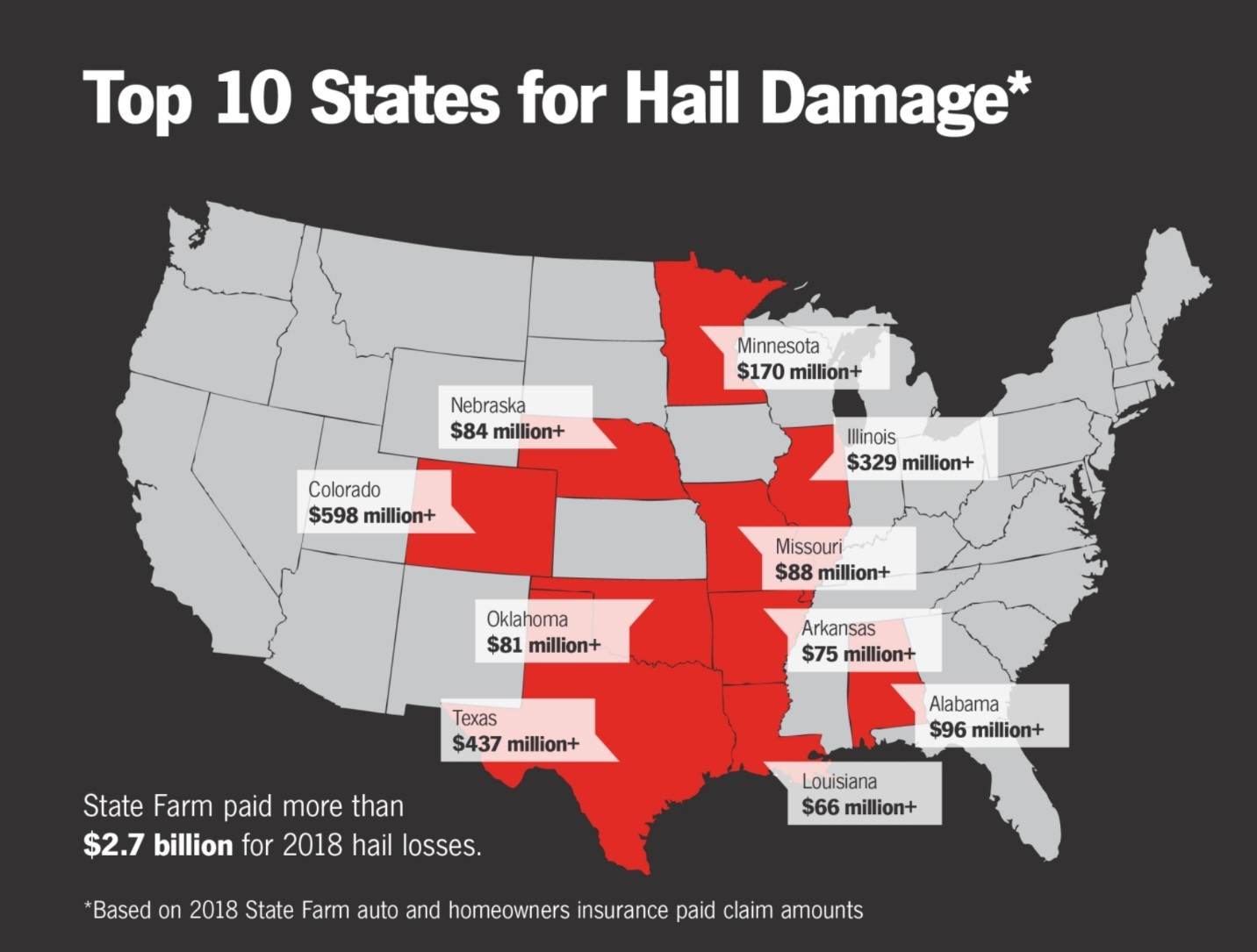 map of US for hail damage