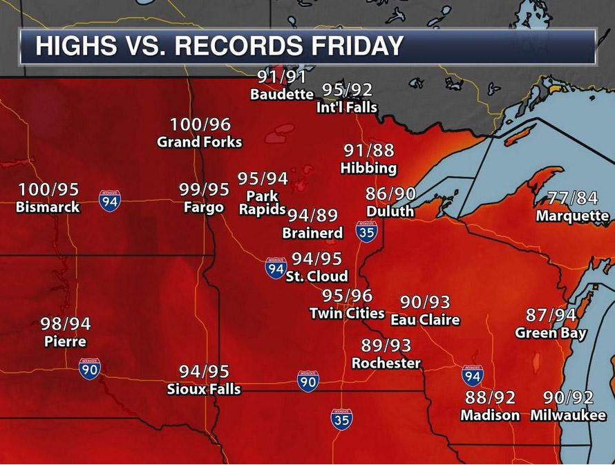 Highs vs. Records