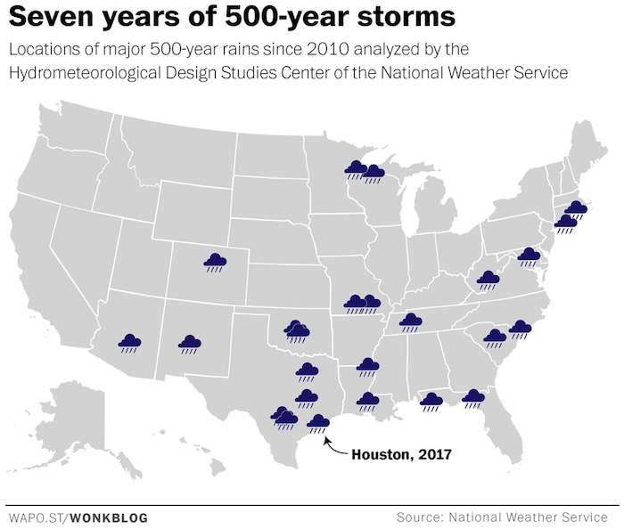 Location of 500-Year Floods Since 2010. Data from NOAA, map courtesy of The Washington Post.